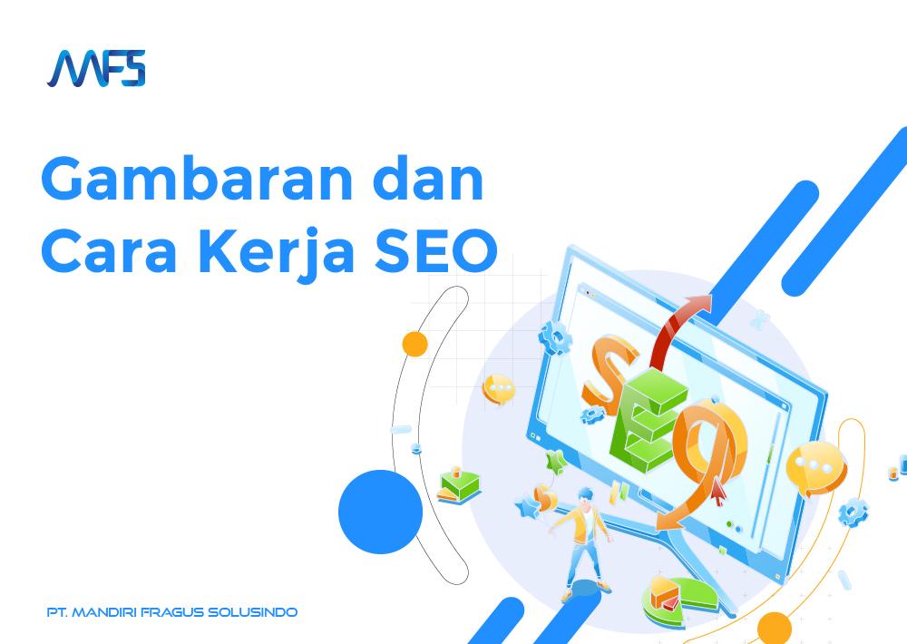 SEO Dan Gambaran Cara Kerjanya -Jasa SEOWebsite Tangerang
